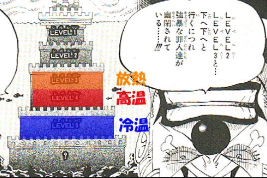 【ワンピース】インペルダウンの秘密!モデルは実在する遺跡だった?